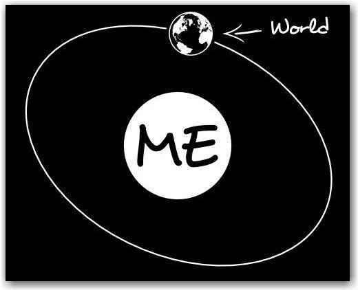 The-World-Revolves-Around-Me